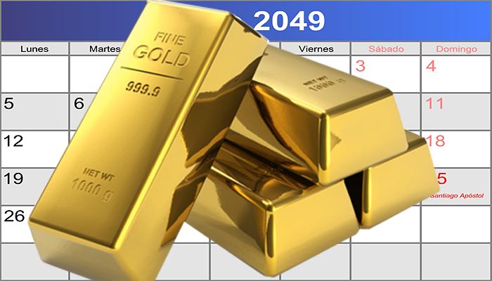 Precio Del Oro Para El Futuro En 25 000
